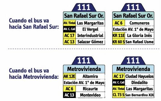 tabla de la ruta 111 del sitp