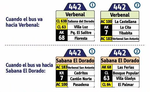 tabla de la ruta 442 del sistema integrado de transporte