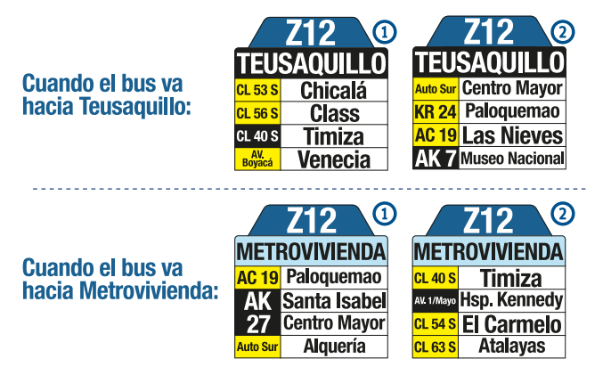 Tabla de la ruta Z12 SITP