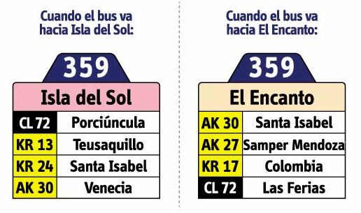tabla de la ruta 359 del SITP