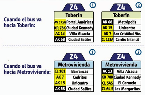 Tabla de la ruta Z4 del SITP