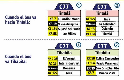 Tabla de la ruta C77 del SITP