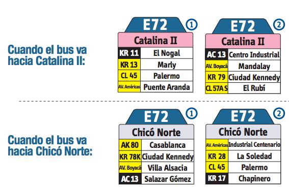 Tabla de la ruta E72 del SITP