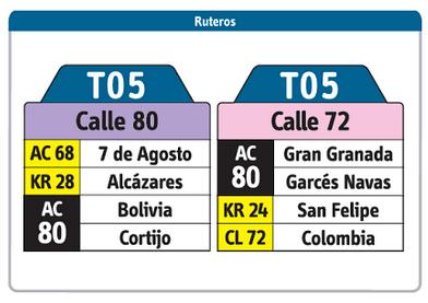 tabla de la ruta T05 sitp