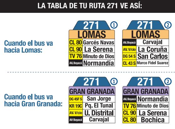 Tabla de la ruta 271 del SITP
