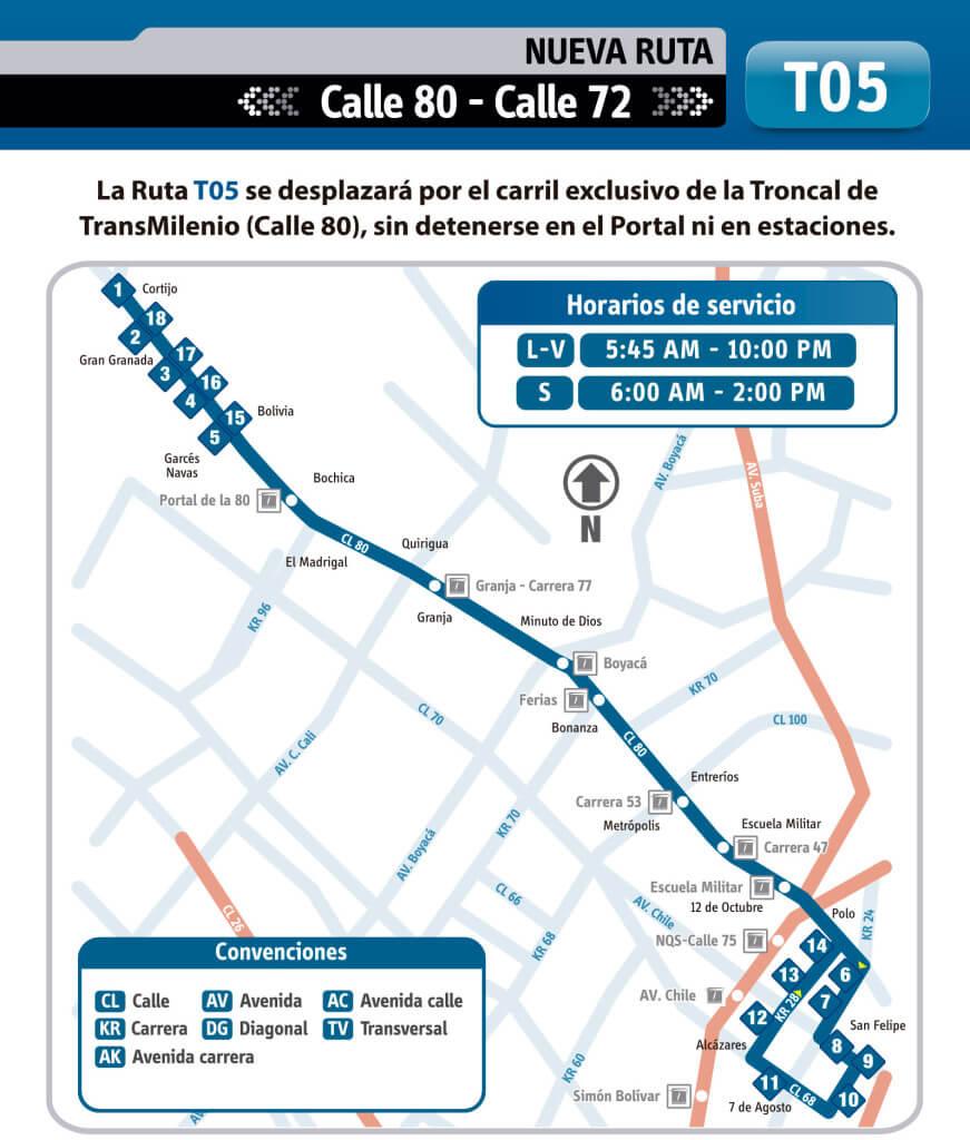 Ruta T05 Calle 80 - Calle 72 rutas sitp