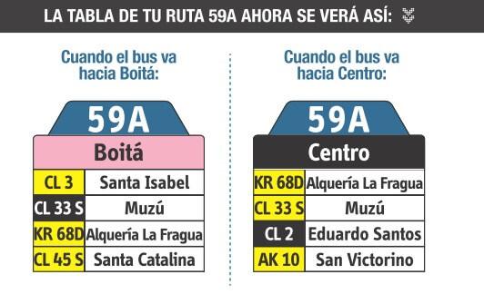 tabla de la ruta 59A del SITP bogota