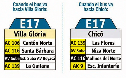 Tabla de la ruta E17 del SITP