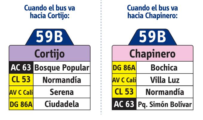 Tabla de la Ruta B59 Sitp