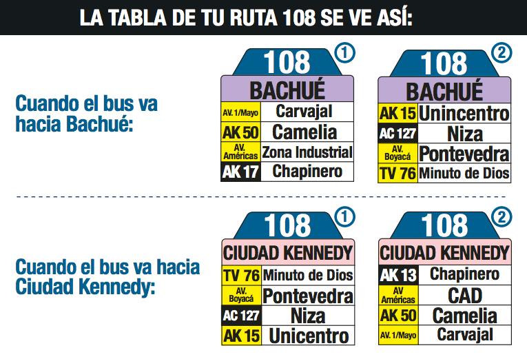 tabla de la ruta 108 del SITP
