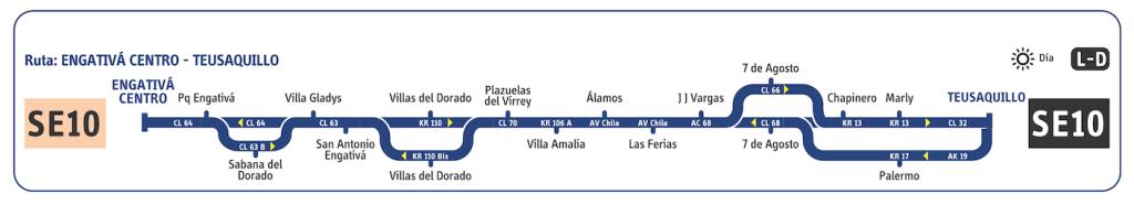 mapa de la ruta SE10 del sitp