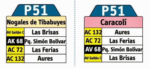 Tabla de la ruta P51 del SITP