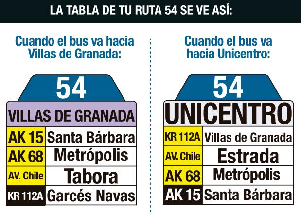 Tabla de la ruta 54 del SITP