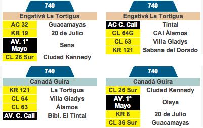 tabla de la ruta 740 del SITP