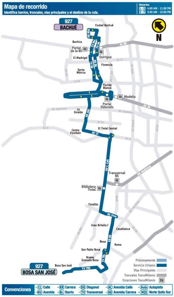 Mapa de la Ruta 927 SITP