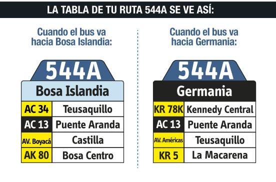 tabla de la ruta 544A del sistema integrado de transporte de bogotá SITP