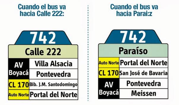 Tabla de la ruta 742 del SITP