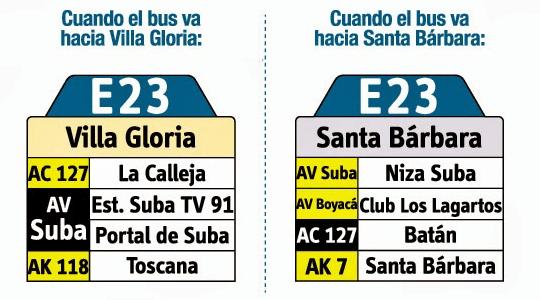 Tabla de la ruta E23 del Sistema integrado de transporte SITP