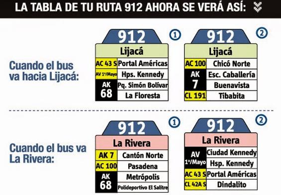 Tabla Guia de la ruta 912 del SITP