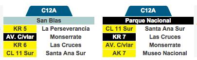 Tabla Ruta C12A SITP