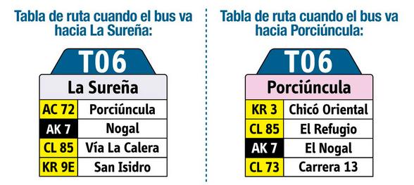 tabla guia de la ruta T06 del SITP
