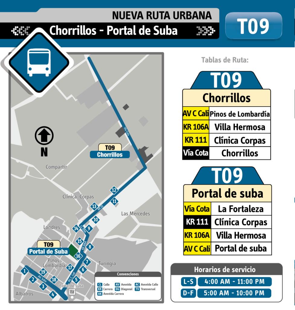Mapa de la ruta T09 del SITP