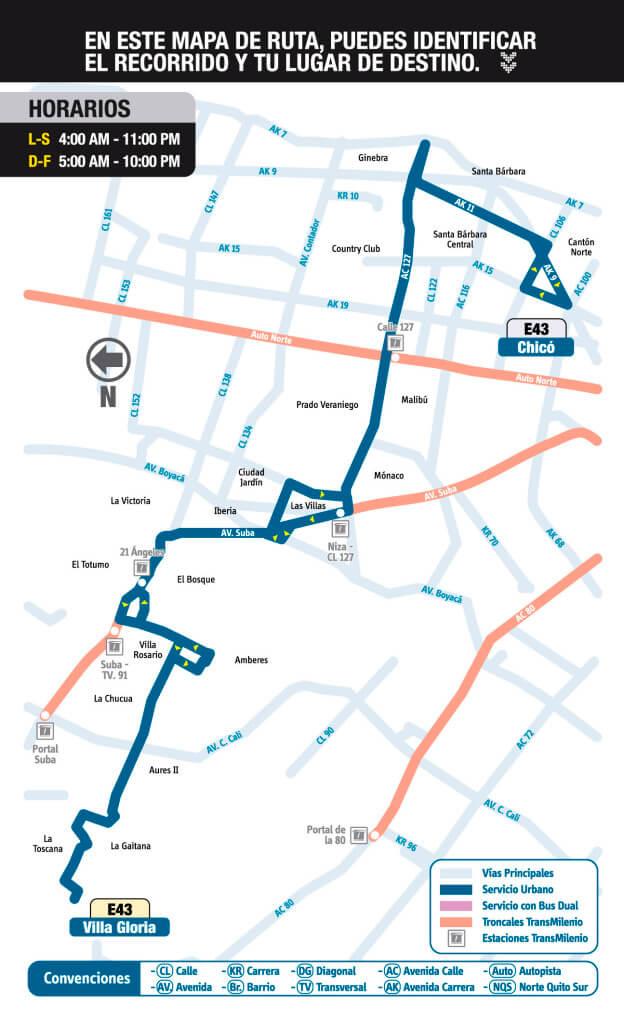 mapa de la ruta E43 del SITP