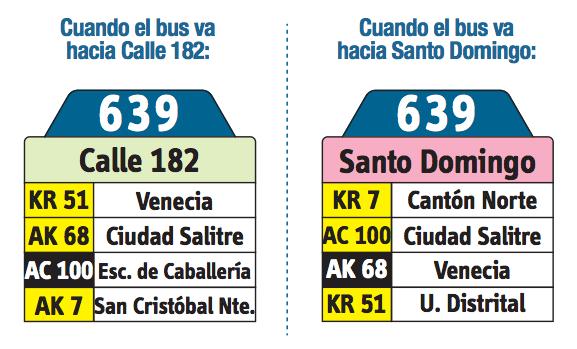 Tabla de la Ruta 639 del SITP