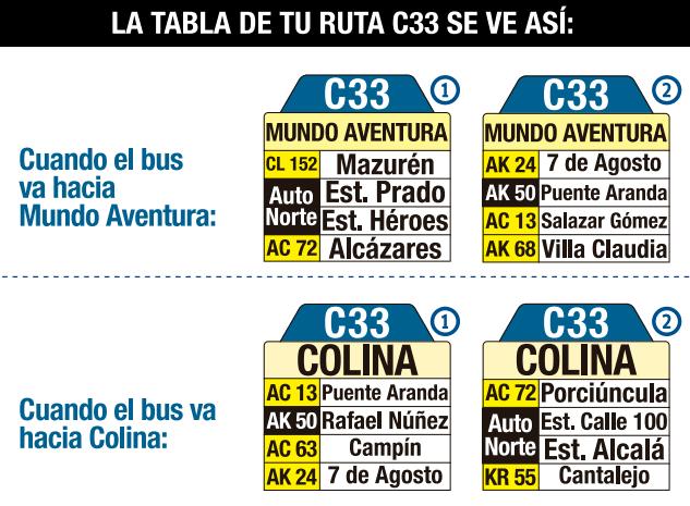 tabla de la Ruta C33 del SITP bogotá