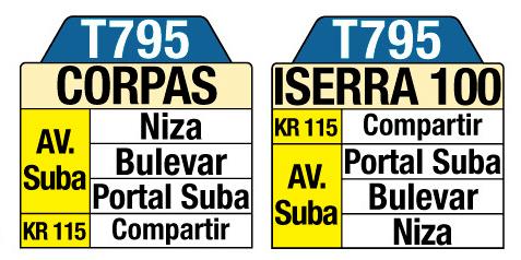 Tabla de la Ruta T795 SITP