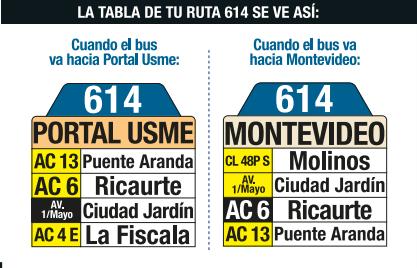 Tabla de la ruta 614 del SITP