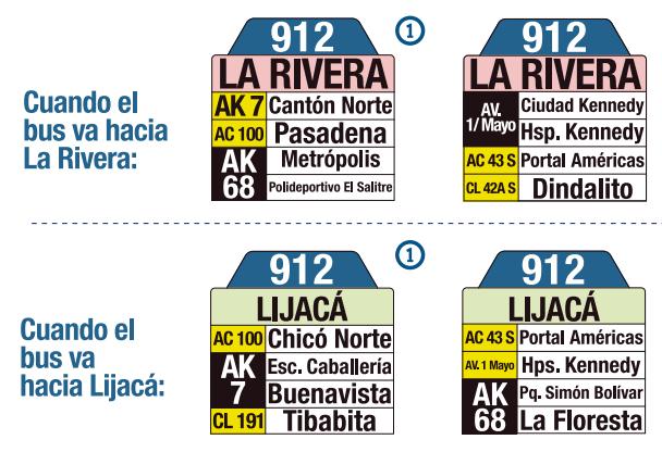 Tabla de la ruta 912 SITP