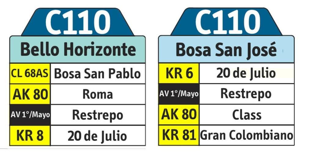 tabla de la ruta C110 del SITp