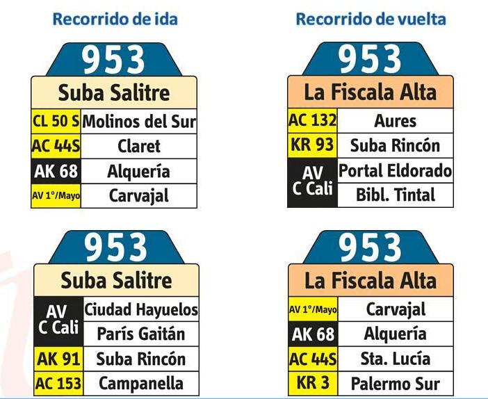 tabla guia de la ruta 953 del SITP