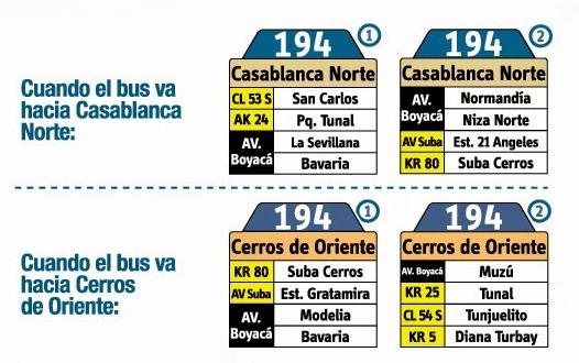Plano de la ruta 194 del SITP