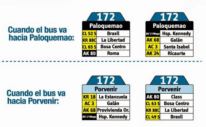 tabla guía de la ruta 172 del SITP