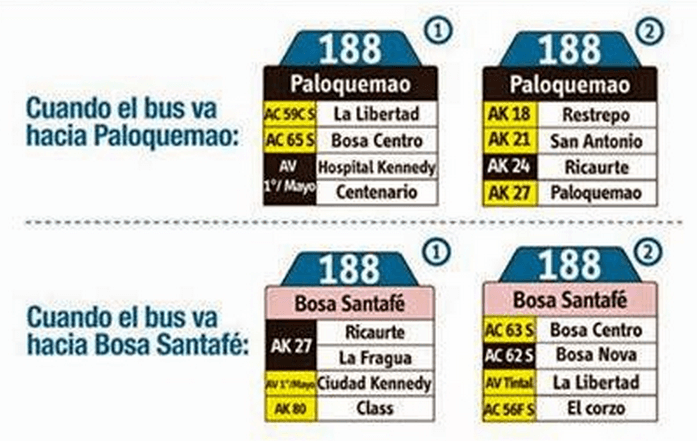Tabla de la ruta 188 del SITP