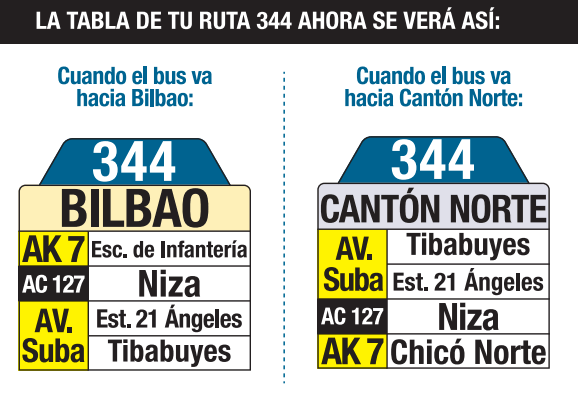 Tabla de la ruta 344 del SITP