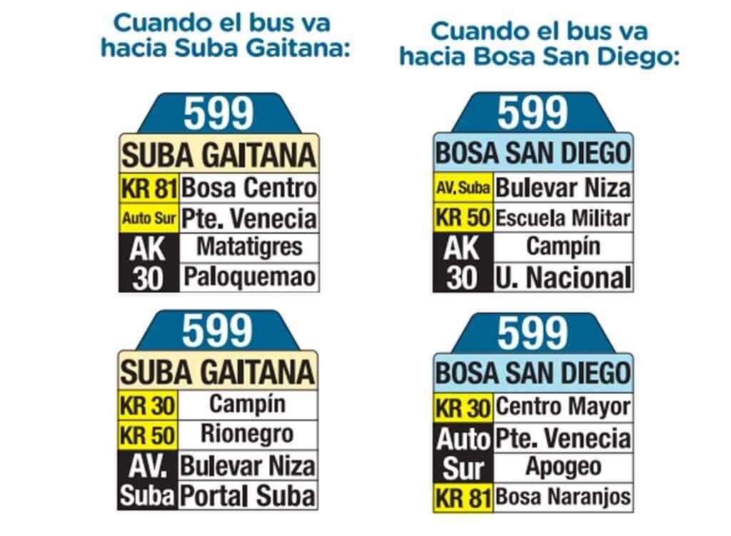 Tabla de la ruta 599 del SITP