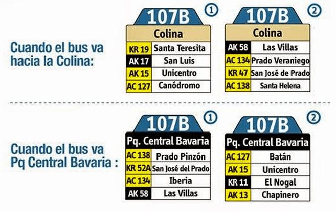 tabla de la ruta 107B del SITP