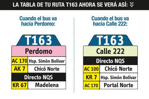 Tabla de la ruta t163 del SITP