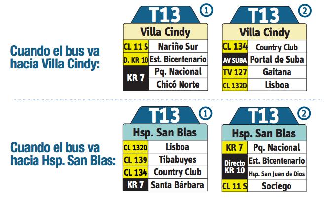 Tabla de la Ruta T13 del SITP