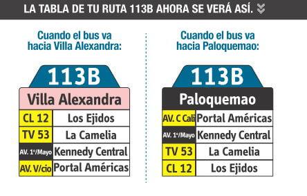 Tabla de la ruta 113b del SITP