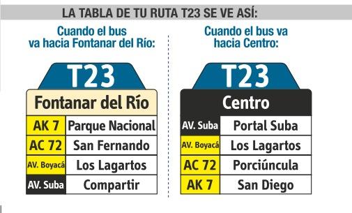 Tabla de la ruta T23 del SITP