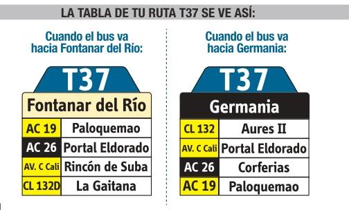 Tabla de la Ruta T37 del SITP