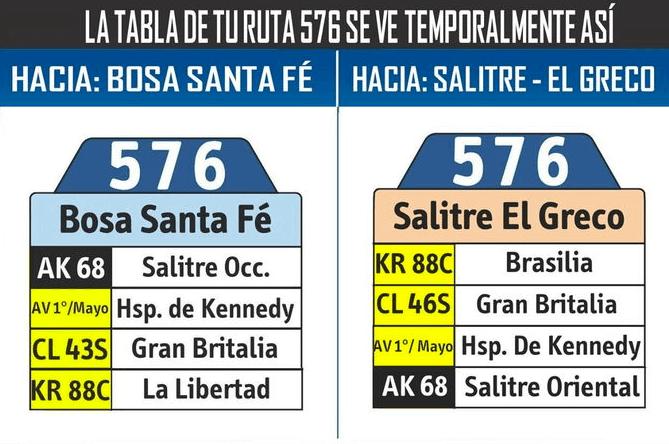 Tabla de la ruta 576 del SITP