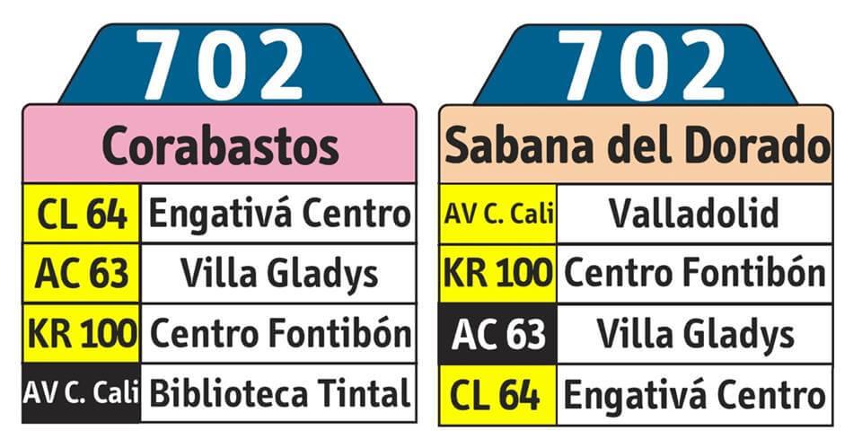 Tabla de la ruta 702 del SITP