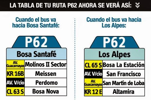 Tabla de la ruta P62 del Sitema integrado de transporte SITP