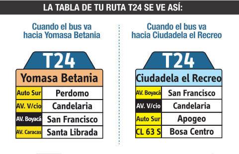 Tabla de la ruta T24 del SITP