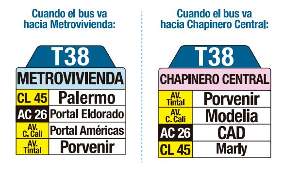tabla de la ruta T38 del SITP